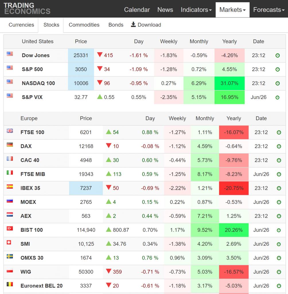 株式 市場 アメリカ